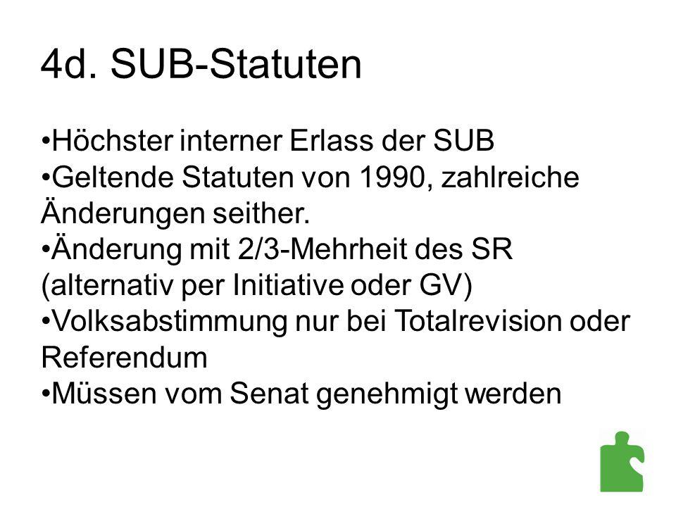 4d. SUB-Statuten Höchster interner Erlass der SUB Geltende Statuten von 1990, zahlreiche Änderungen seither. Änderung mit 2/3-Mehrheit des SR (alterna