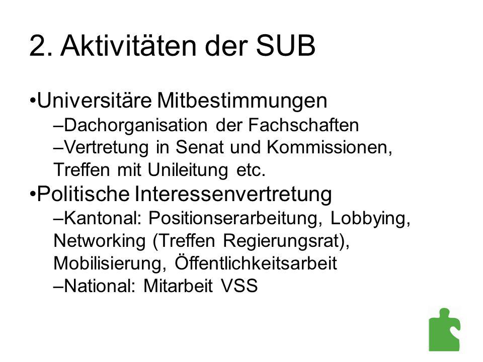 2. Aktivitäten der SUB Universitäre Mitbestimmungen –Dachorganisation der Fachschaften –Vertretung in Senat und Kommissionen, Treffen mit Unileitung e