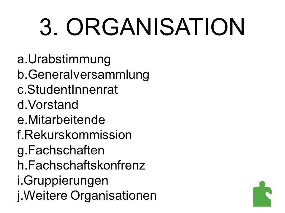 a.Urabstimmung b.Generalversammlung c.StudentInnenrat d.Vorstand e.Mitarbeitende f.Rekurskommission g.Fachschaften h.Fachschaftskonfrenz i.Gruppierung