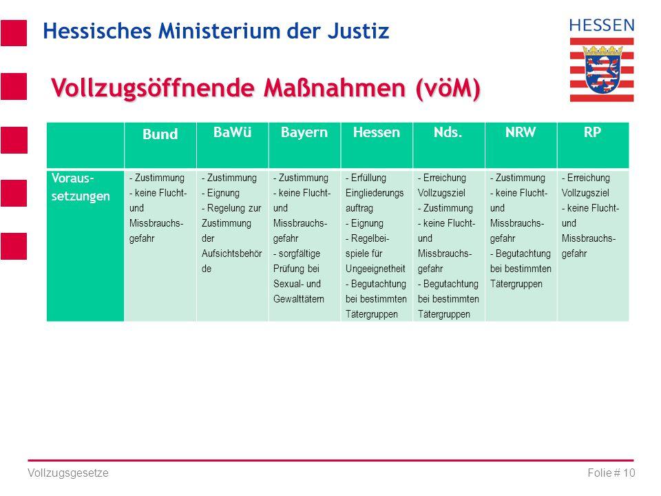 Hessisches Ministerium der Justiz Folie # 10 Vollzugsgesetze Bund BaWüBayernHessenNds.NRWRP Voraus- setzungen - Zustimmung - keine Flucht- und Missbra