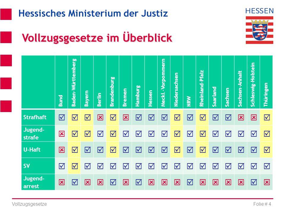 Hessisches Ministerium der Justiz Folie # 4 Vollzugsgesetze Vollzugsgesetze im Überblick Bund Baden-Württemberg Bayern Berlin Brandenburg Bremen Hambu