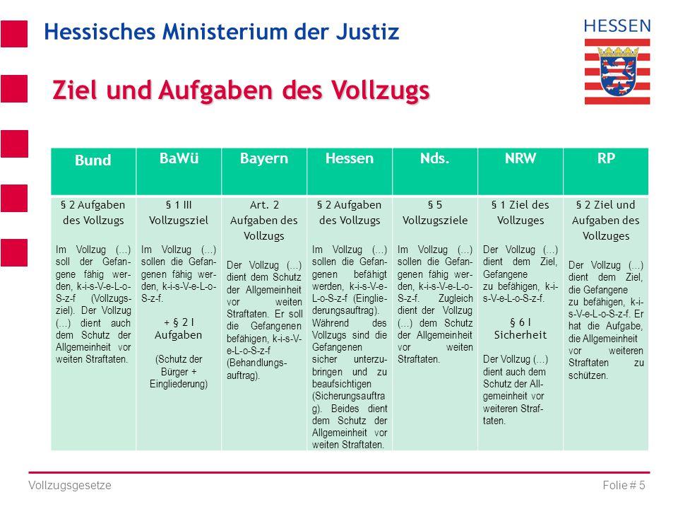 Hessisches Ministerium der Justiz Folie # 5 Vollzugsgesetze Bund BaWüBayernHessenNds.NRWRP § 2 Aufgaben des Vollzugs Im Vollzug (…) soll der Gefan- ge