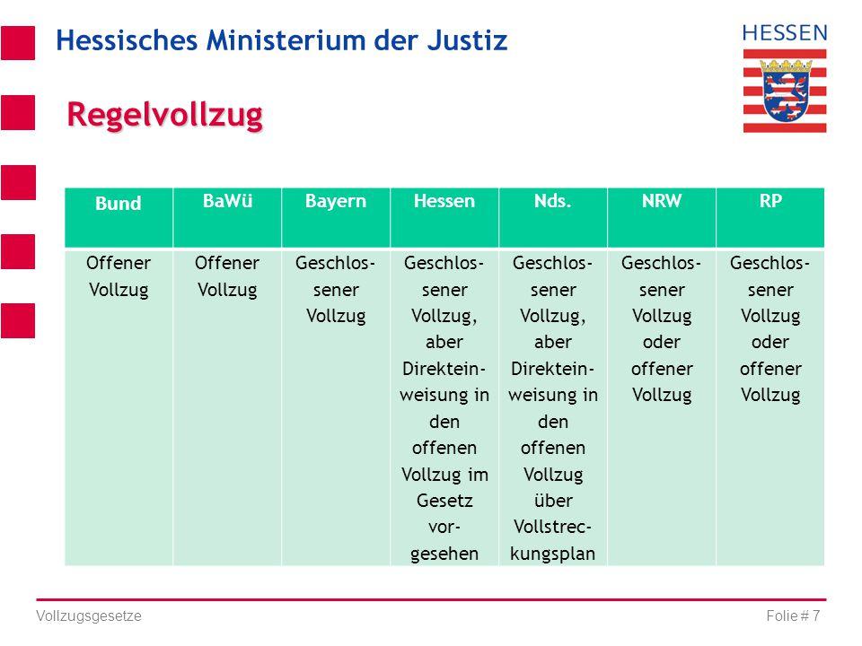 Hessisches Ministerium der Justiz Folie # 7 Vollzugsgesetze Bund BaWüBayernHessenNds.NRWRP Offener Vollzug Geschlos- sener Vollzug Geschlos- sener Vol