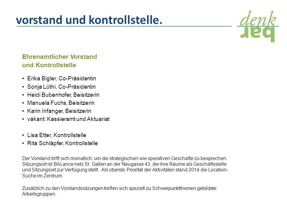 Ehrenamtlicher Vorstand und Kontrollstelle vorstand und kontrollstelle.