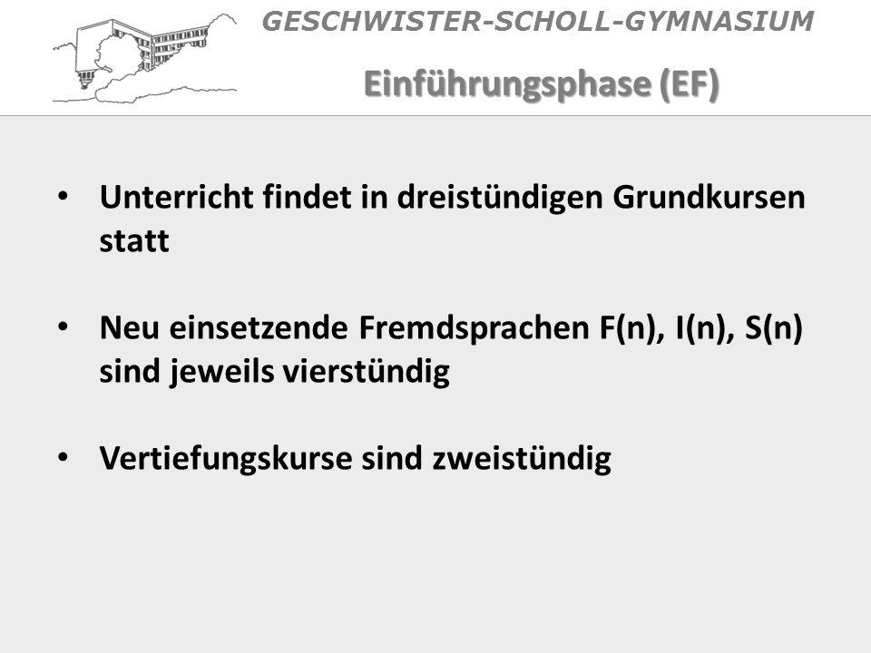 GESCHWISTER-SCHOLL-GYMNASIUM Einführungsphase (EF) Unterricht findet in dreistündigen Grundkursen statt Neu einsetzende Fremdsprachen F(n), I(n), S(n) sind jeweils vierstündig Vertiefungskurse sind zweistündig