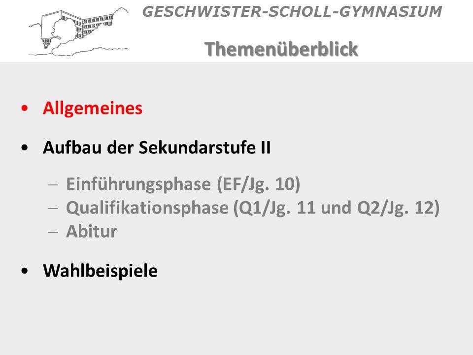 GESCHWISTER-SCHOLL-GYMNASIUM Wahlbeispiele - LuPO Einweisung in das Programm LuPO: Klasse 9a: Montag, den 22.04.13 in der 3.
