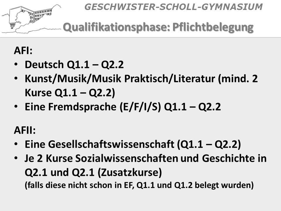 GESCHWISTER-SCHOLL-GYMNASIUM Qualifikationsphase: Pflichtbelegung AFI: Deutsch Q1.1 – Q2.2 Kunst/Musik/Musik Praktisch/Literatur (mind.