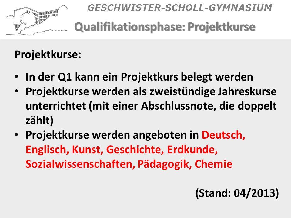 GESCHWISTER-SCHOLL-GYMNASIUM Projektkurse: In der Q1 kann ein Projektkurs belegt werden Projektkurse werden als zweistündige Jahreskurse unterrichtet (mit einer Abschlussnote, die doppelt zählt) Projektkurse werden angeboten in Deutsch, Englisch, Kunst, Geschichte, Erdkunde, Sozialwissenschaften, Pädagogik, Chemie (Stand: 04/2013) Qualifikationsphase: Projektkurse