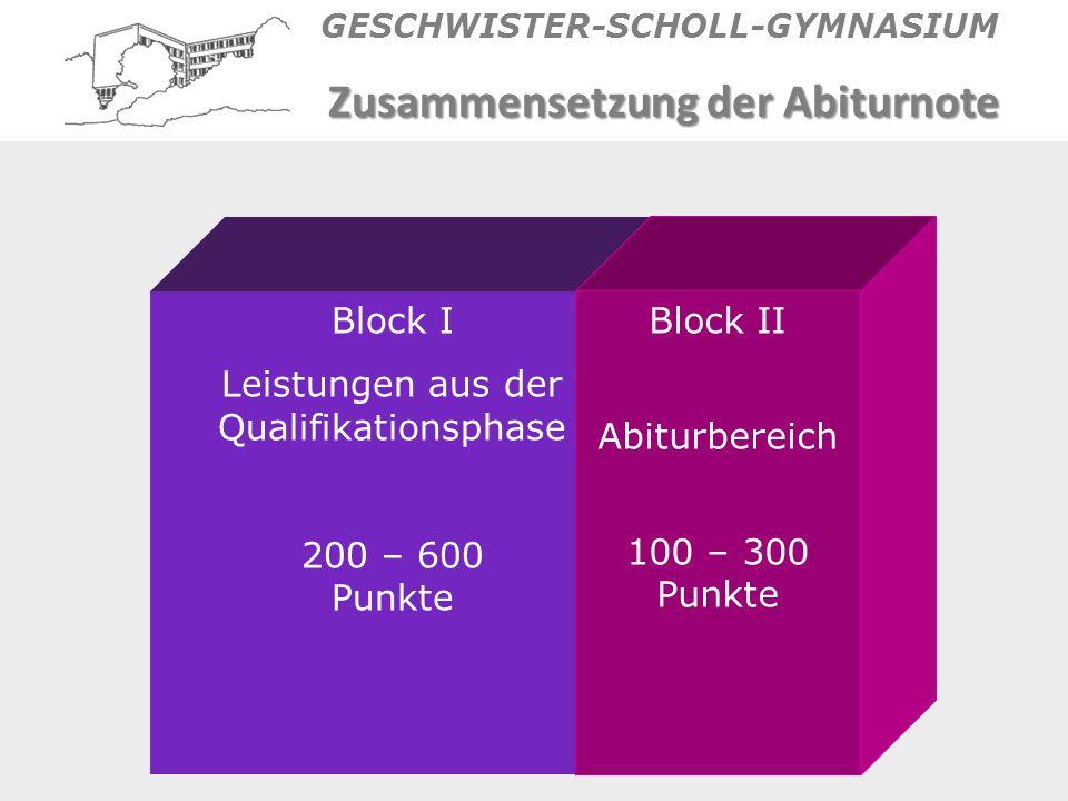 Zusammensetzung der Abiturnote Block I Leistungen aus der Qualifikationsphase 200 – 600 Punkte Block II Abiturbereich 100 – 300 Punkte