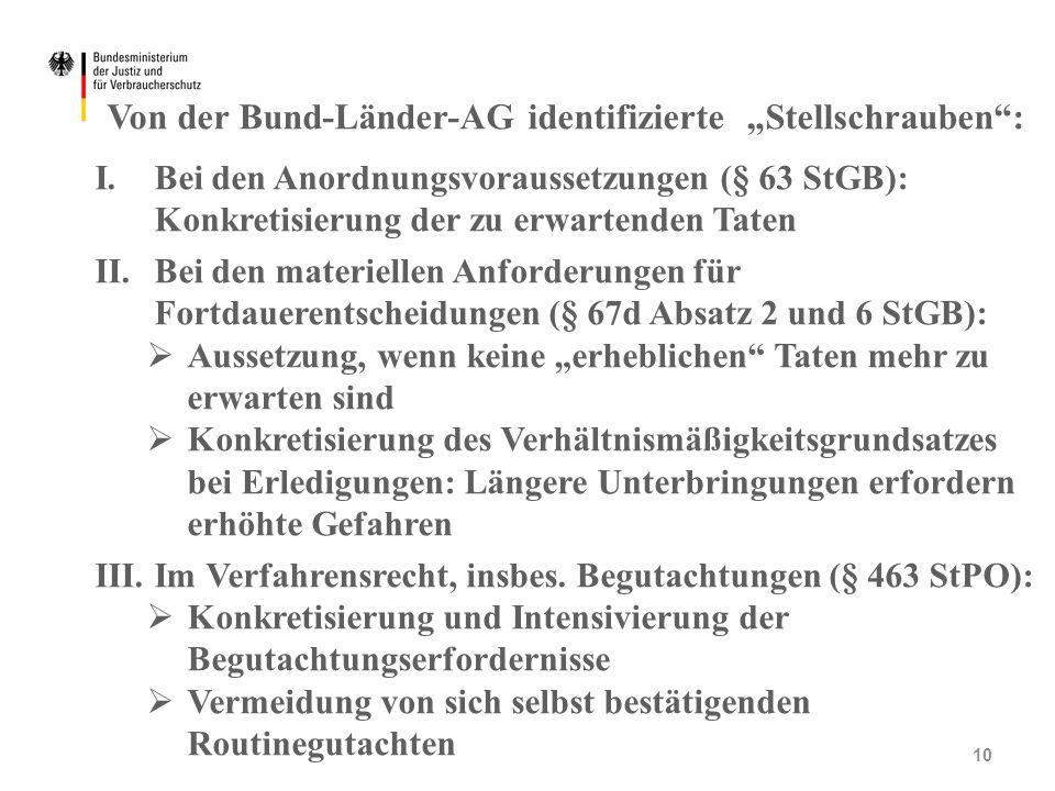 """Von der Bund-Länder-AG identifizierte """"Stellschrauben"""": I.Bei den Anordnungsvoraussetzungen (§ 63 StGB): Konkretisierung der zu erwartenden Taten II.B"""