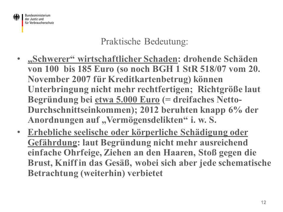 """Praktische Bedeutung: """"Schwerer"""" wirtschaftlicher Schaden: drohende Schäden von 100 bis 185 Euro (so noch BGH 1 StR 518/07 vom 20. November 2007 für K"""