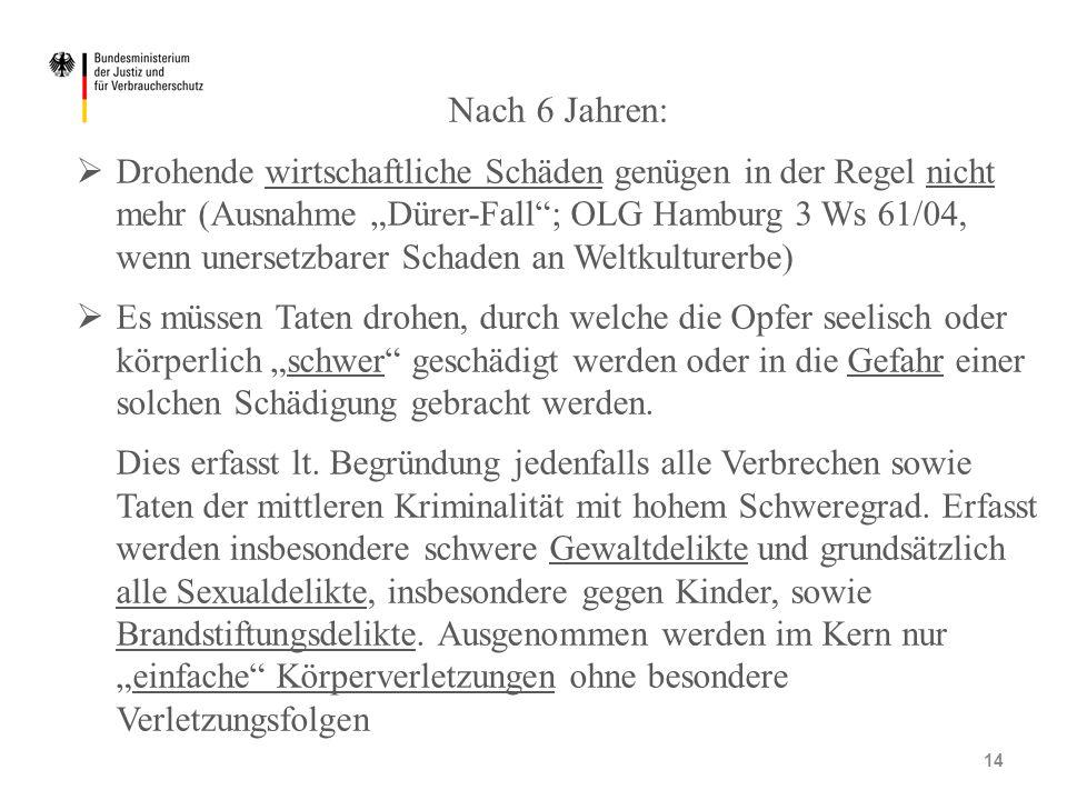 """Nach 6 Jahren:  Drohende wirtschaftliche Schäden genügen in der Regel nicht mehr (Ausnahme """"Dürer-Fall""""; OLG Hamburg 3 Ws 61/04, wenn unersetzbarer S"""