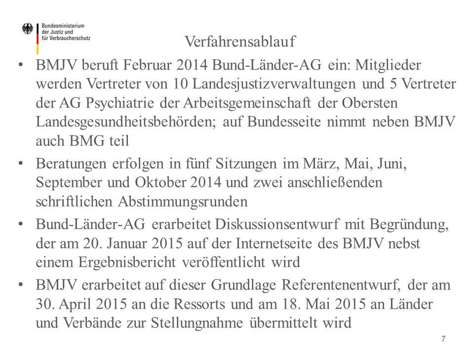 Verfahrensablauf BMJV beruft Februar 2014 Bund-Länder-AG ein: Mitglieder werden Vertreter von 10 Landesjustizverwaltungen und 5 Vertreter der AG Psych