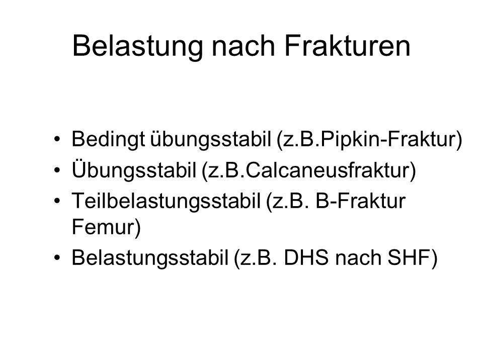 Belastung nach Frakturen Bedingt übungsstabil (z.B.Pipkin-Fraktur) Übungsstabil (z.B.Calcaneusfraktur) Teilbelastungsstabil (z.B. B-Fraktur Femur) Bel