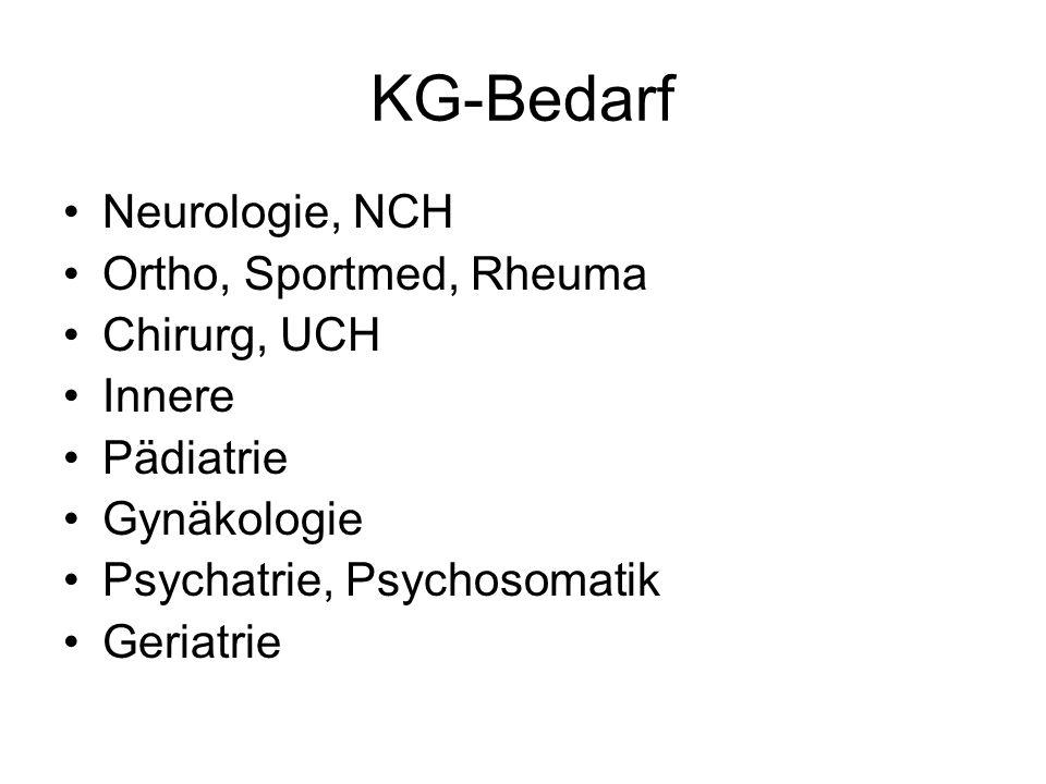 KG-Bedarf Neurologie, NCH Ortho, Sportmed, Rheuma Chirurg, UCH Innere Pädiatrie Gynäkologie Psychatrie, Psychosomatik Geriatrie