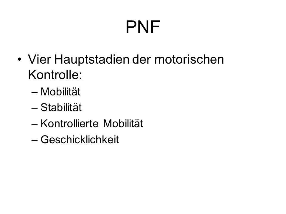 PNF Vier Hauptstadien der motorischen Kontrolle: –Mobilität –Stabilität –Kontrollierte Mobilität –Geschicklichkeit