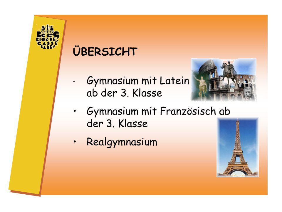 ÜBERSICHT Gymnasium mit Latein ab der 3. Klasse Gymnasium mit Französisch ab der 3.