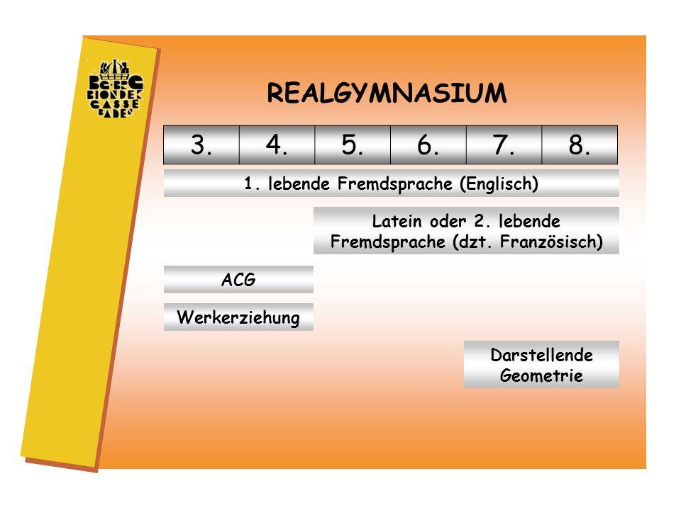 REALGYMNASIUM 3.4.5.6.7.8. 1. lebende Fremdsprache (Englisch) Latein oder 2.