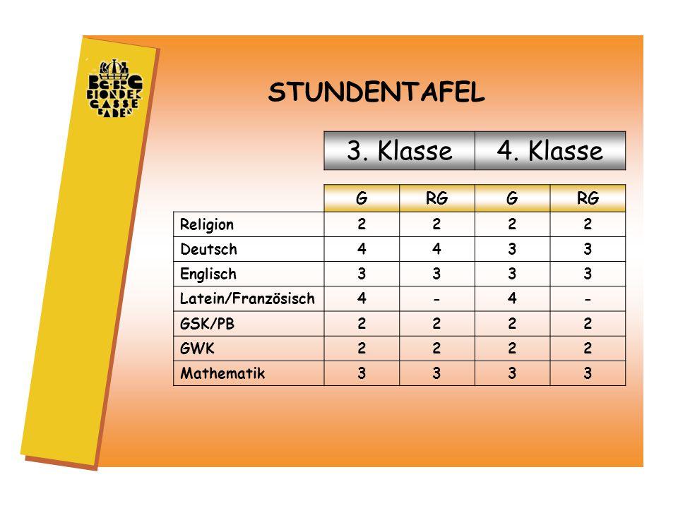 STUNDENTAFEL 3. Klasse4.
