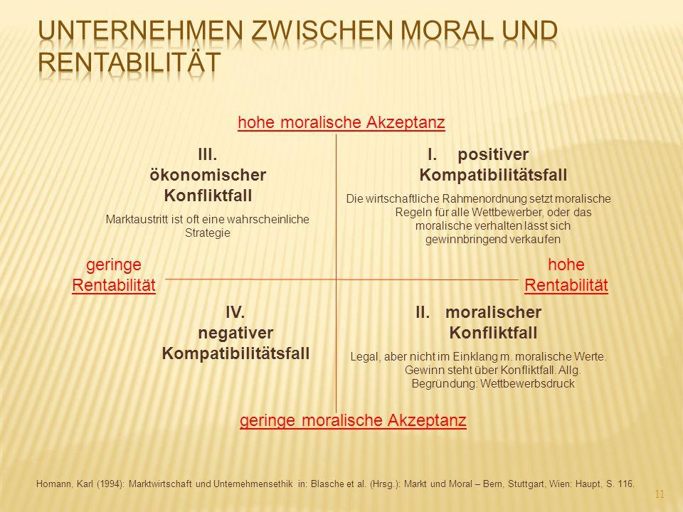 11 hohe moralische Akzeptanz geringe Rentabilität geringe moralische Akzeptanz hohe Rentabilität I.positiver Kompatibilitätsfall Die wirtschaftliche R