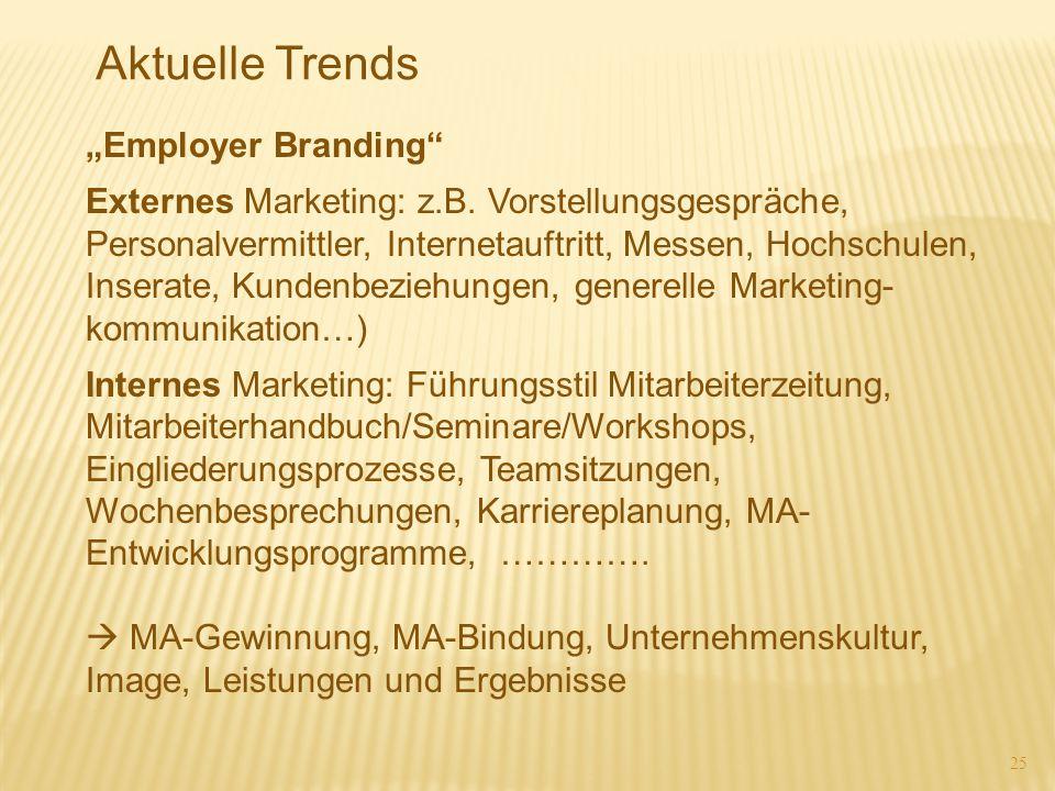 """25 """"Employer Branding"""" Externes Marketing: z.B. Vorstellungsgespräche, Personalvermittler, Internetauftritt, Messen, Hochschulen, Inserate, Kundenbezi"""
