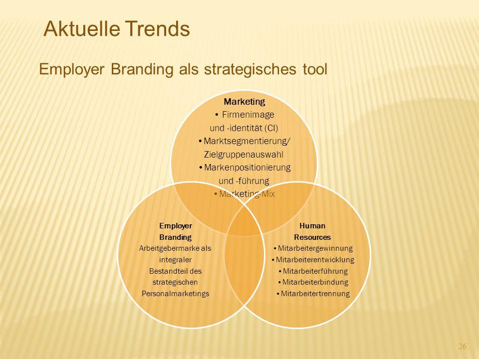 26 Employer Branding als strategisches tool Aktuelle Trends Marketing Firmenimage und -identität (CI) Marktsegmentierung/ Zielgruppenauswahl Markenpos