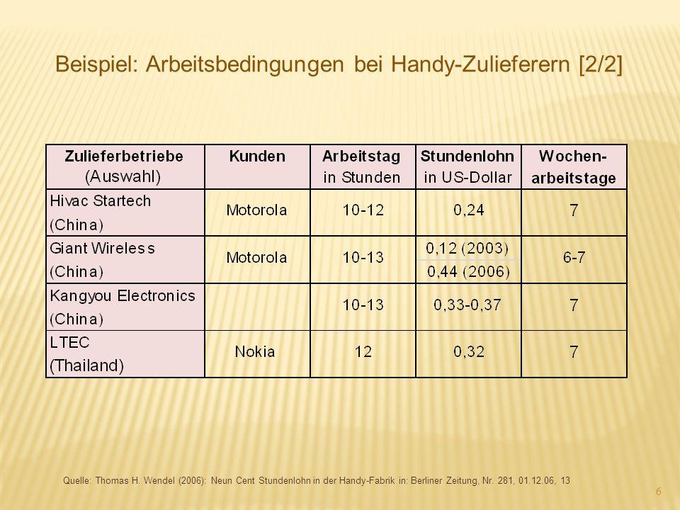 Beispiel: Arbeitsbedingungen bei Handy-Zulieferern [2/2] 6 Quelle: Thomas H. Wendel (2006): Neun Cent Stundenlohn in der Handy-Fabrik in: Berliner Zei