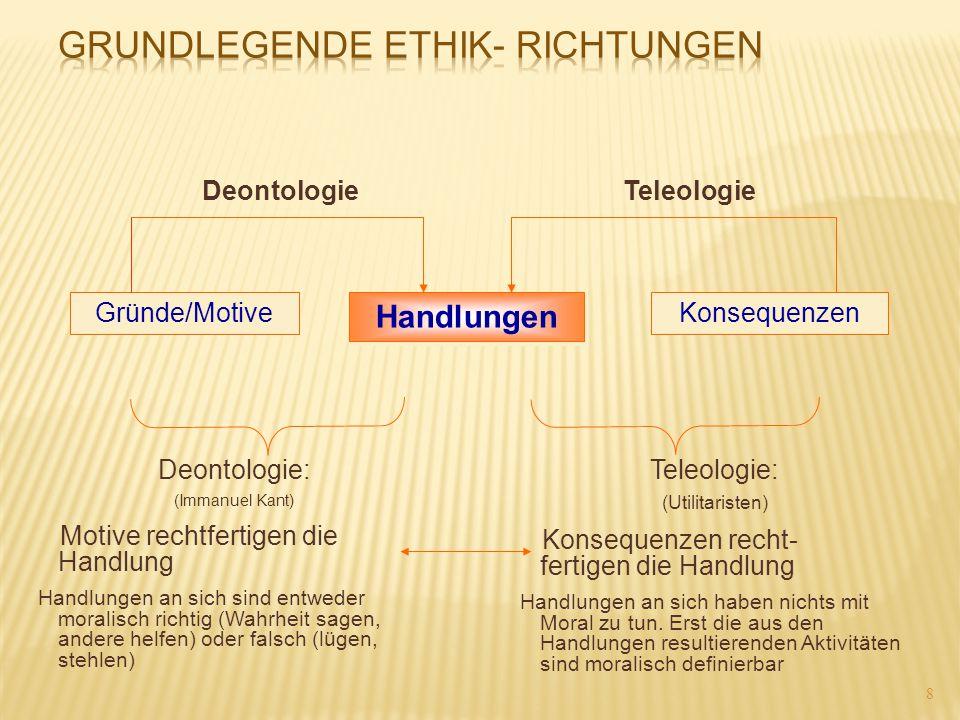 8 Handlungen Gründe/MotiveKonsequenzen DeontologieTeleologie Deontologie: (Immanuel Kant) Motive rechtfertigen die Handlung Handlungen an sich sind en