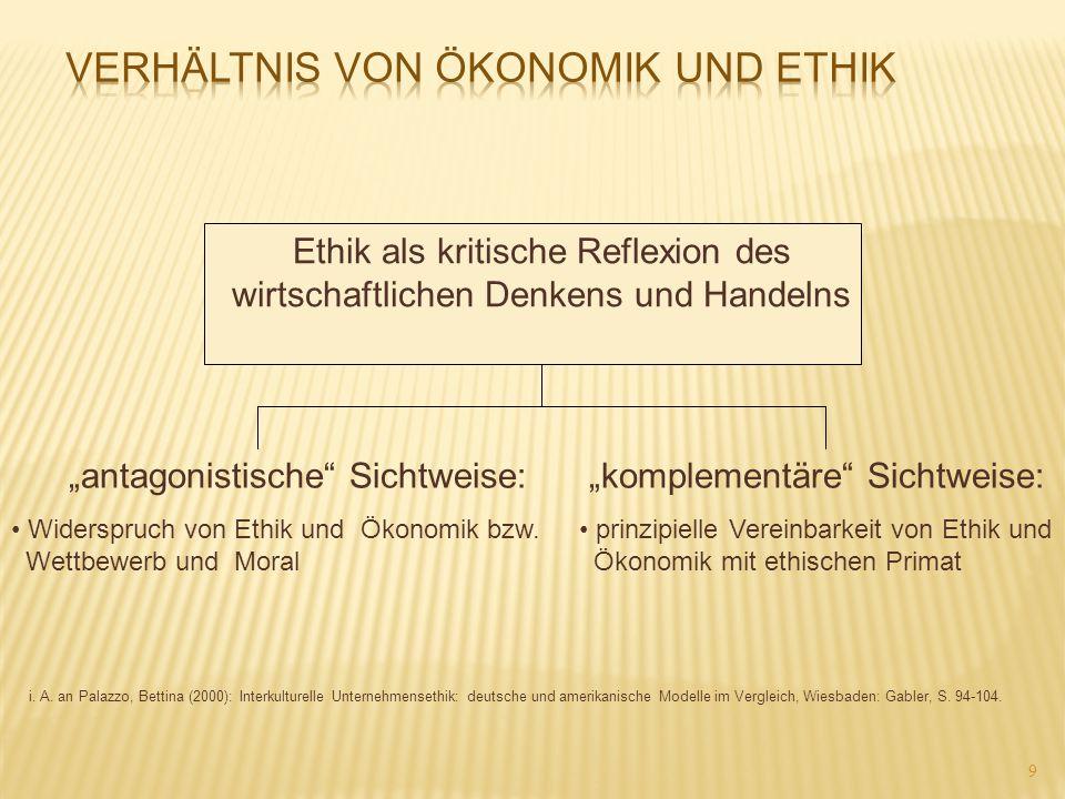"""9 """"antagonistische"""" Sichtweise: Widerspruch von Ethik und Ökonomik bzw. Wettbewerb und Moral """"komplementäre"""" Sichtweise: prinzipielle Vereinbarkeit vo"""
