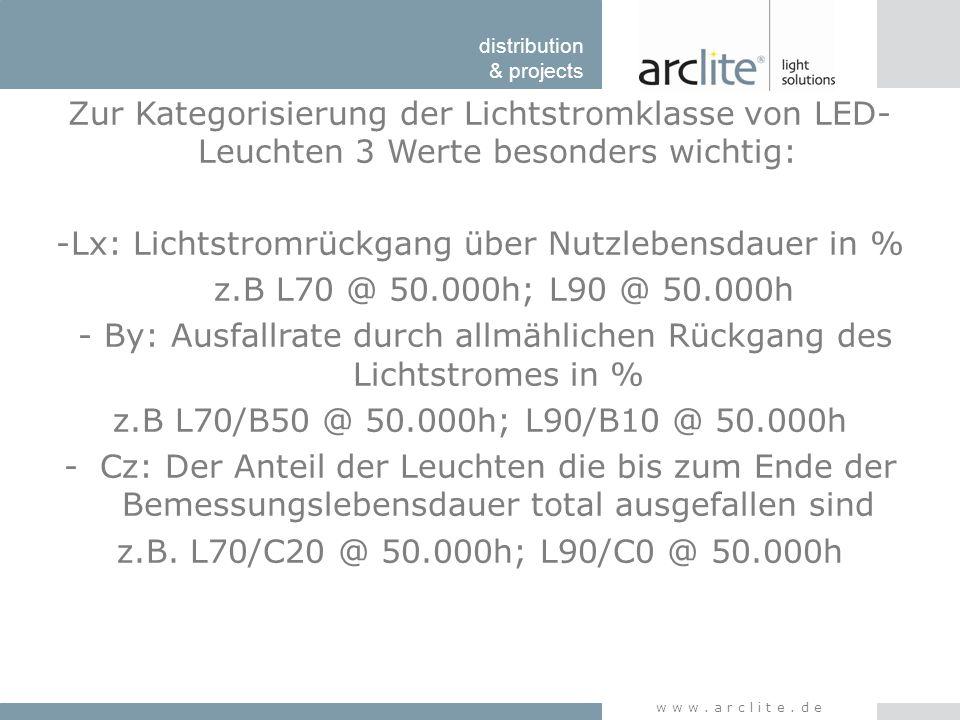 distribution & projects www.arclite.de Zur Kategorisierung der Lichtstromklasse von LED- Leuchten 3 Werte besonders wichtig: -Lx: Lichtstromrückgang ü