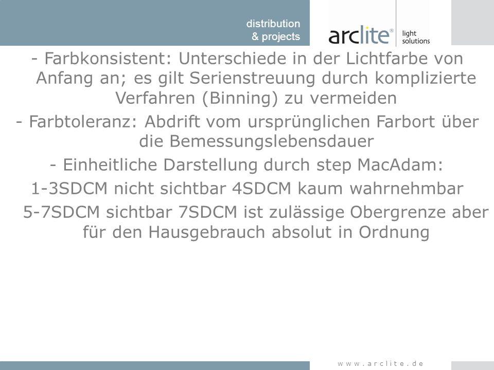 distribution & projects www.arclite.de - Farbkonsistent: Unterschiede in der Lichtfarbe von Anfang an; es gilt Serienstreuung durch komplizierte Verfa