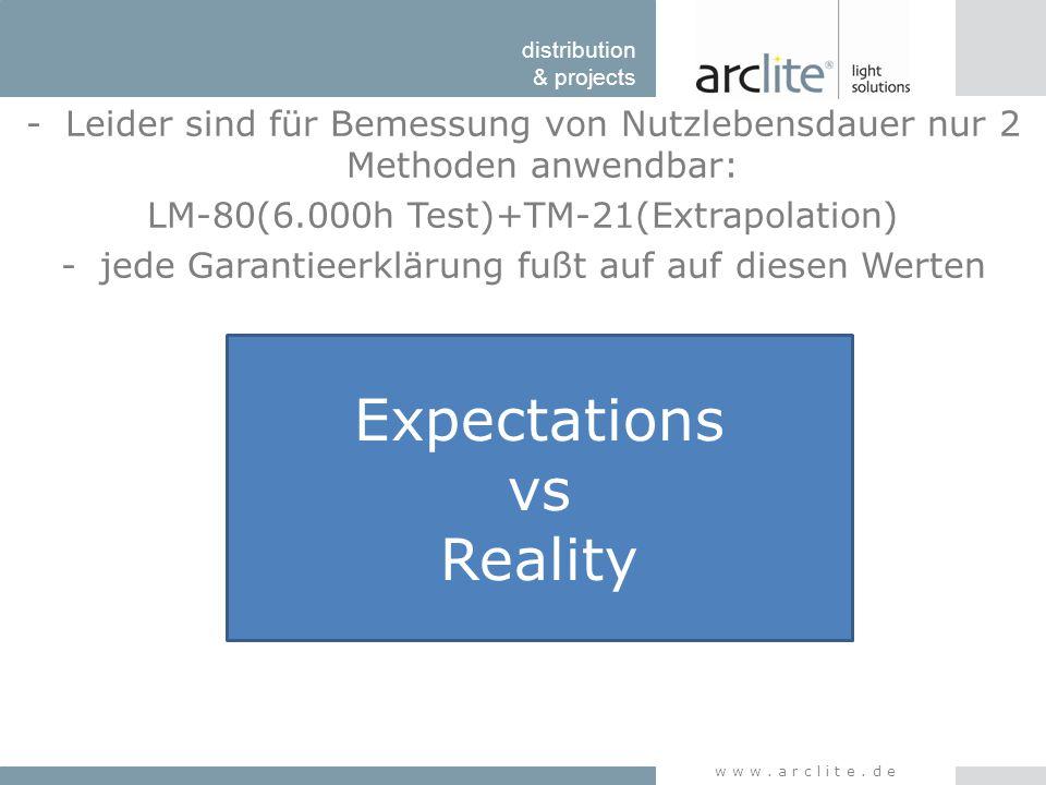 distribution & projects www.arclite.de Lebensdauer unterliegt vielen Faktoren: -Thermisches Management: LED gibt zwar keine Infrarotstrahlung nach vorn ab, bei Lichterzeugung entstehende Wärme muss aber nach hinten abgeführt werden -Gesetz v.