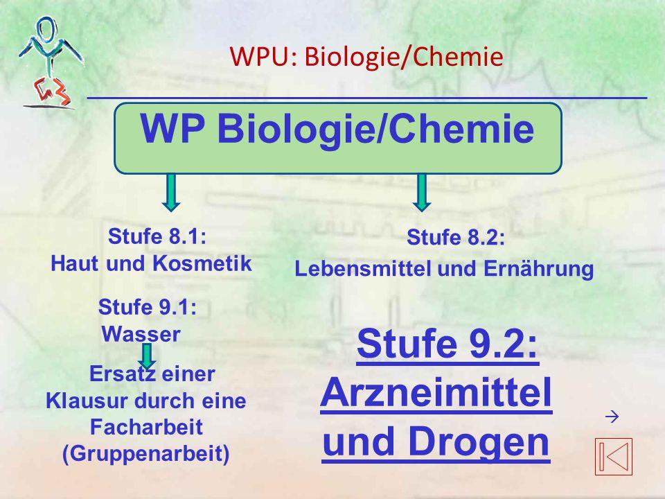 WP Biologie/Chemie Stufe 8.1: Haut und Kosmetik Stufe 9.1: Wasser Ersatz einer Klausur durch eine Facharbeit (Gruppenarbeit) Stufe 9.2: Arzneimittel und Drogen Stufe 8.2: Lebensmittel und Ernährung WPU: Biologie/Chemie 