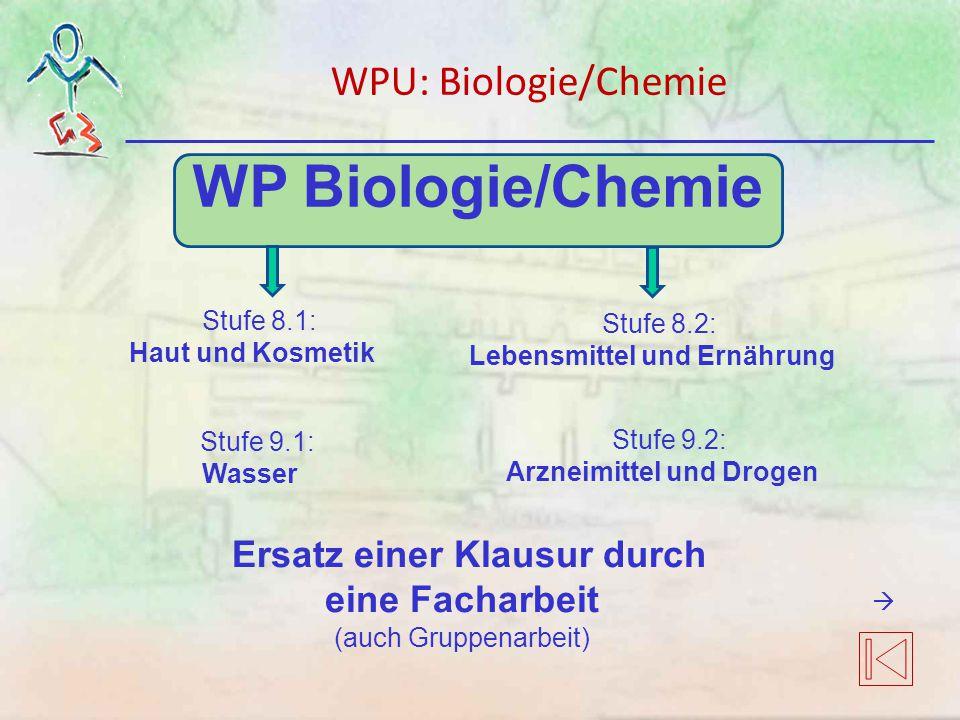 WP Biologie/Chemie Stufe 8.1: Haut und Kosmetik Stufe 9.1: Wasser Ersatz einer Klausur durch eine Facharbeit (auch Gruppenarbeit) Stufe 8.2: Lebensmittel und Ernährung Stufe 9.2: Arzneimittel und Drogen WPU: Biologie/Chemie 