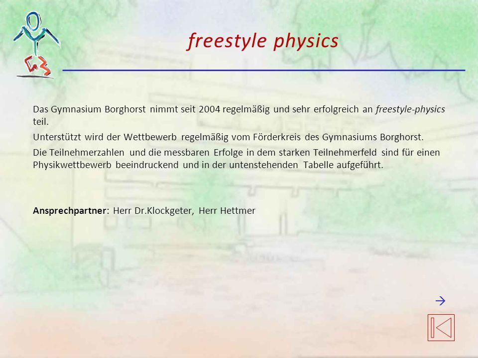 freestyle physics Das Gymnasium Borghorst nimmt seit 2004 regelmäßig und sehr erfolgreich an freestyle-physics teil. Unterstützt wird der Wettbewerb r