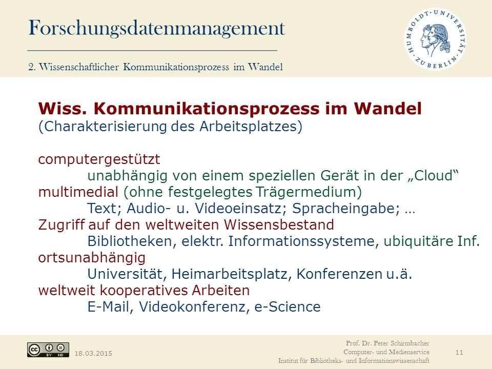 Forschungsdatenmanagement 18.03.2015 11 Wiss. Kommunikationsprozess im Wandel (Charakterisierung des Arbeitsplatzes) computergestützt unabhängig von e