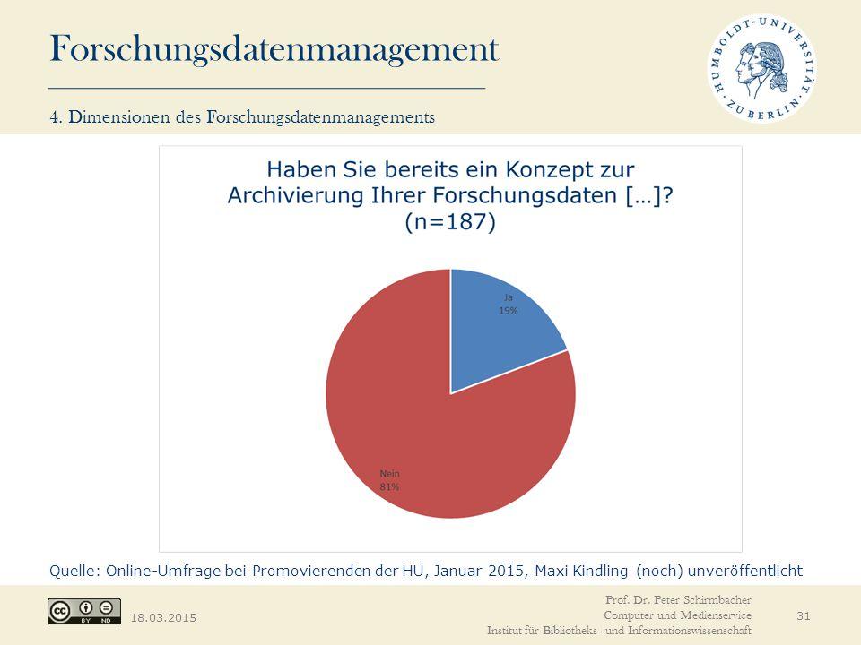 Forschungsdatenmanagement 18.03.2015 Prof. Dr. Peter Schirmbacher Computer und Medienservice Institut für Bibliotheks- und Informationswissenschaft 31