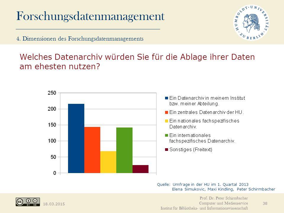 Forschungsdatenmanagement 18.03.2015 38 Welches Datenarchiv würden Sie für die Ablage ihrer Daten am ehesten nutzen? Quelle: Umfrage in der HU im 1. Q