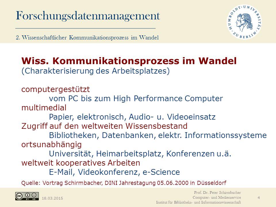 Forschungsdatenmanagement 18.03.2015 4 Wiss. Kommunikationsprozess im Wandel (Charakterisierung des Arbeitsplatzes) computergestützt vom PC bis zum Hi
