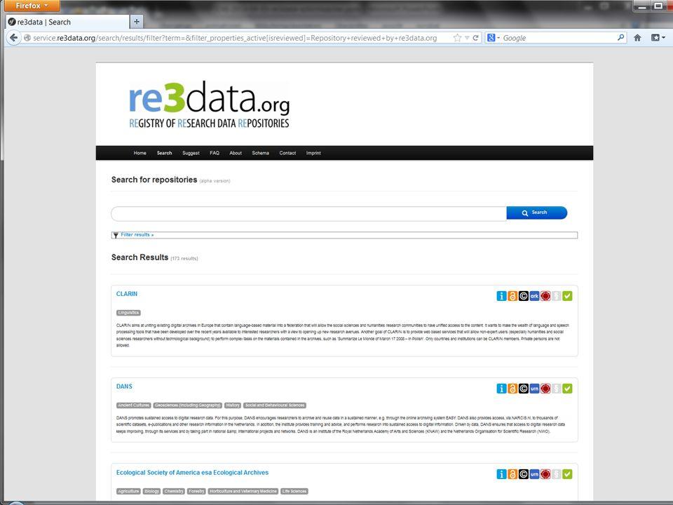 Forschungsdatenmanagement 18.03.2015 Comprehensive Dataset