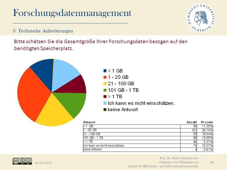Forschungsdatenmanagement 18.03.2015 48 Bitte schätzen Sie die Gesamtgröße Ihrer Forschungsdaten bezogen auf den benötigten Speicherplatz. Prof. Dr. P