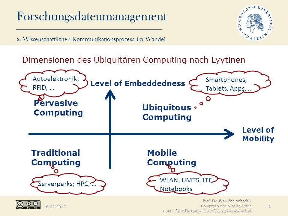 Forschungsdatenmanagement 18.03.2015 6 Dimensionen des Ubiquitären Computing nach Lyytinen Level of Mobility Level of Embeddedness Traditional Computi