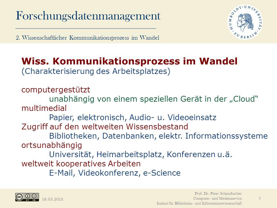 Forschungsdatenmanagement 18.03.2015 7 Wiss. Kommunikationsprozess im Wandel (Charakterisierung des Arbeitsplatzes) computergestützt unabhängig von ei