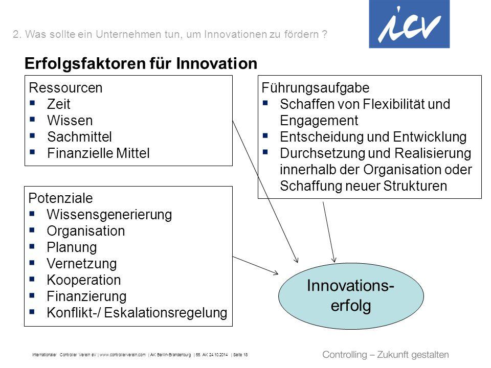 Internationaler Controller Verein eV   www.controllerverein.com   AK Berlin-Brandenburg   55. AK 24.10.2014   Seite 18 Ressourcen  Zeit  Wissen  Sa