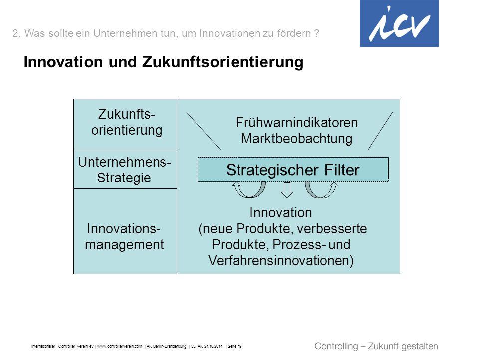 Internationaler Controller Verein eV   www.controllerverein.com   AK Berlin-Brandenburg   55. AK 24.10.2014   Seite 19 Innovation und Zukunftsorientie
