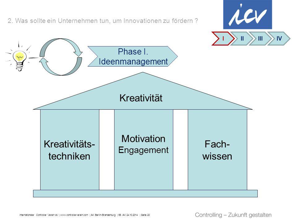 Internationaler Controller Verein eV   www.controllerverein.com   AK Berlin-Brandenburg   55. AK 24.10.2014   Seite 20 2. Was sollte ein Unternehmen t