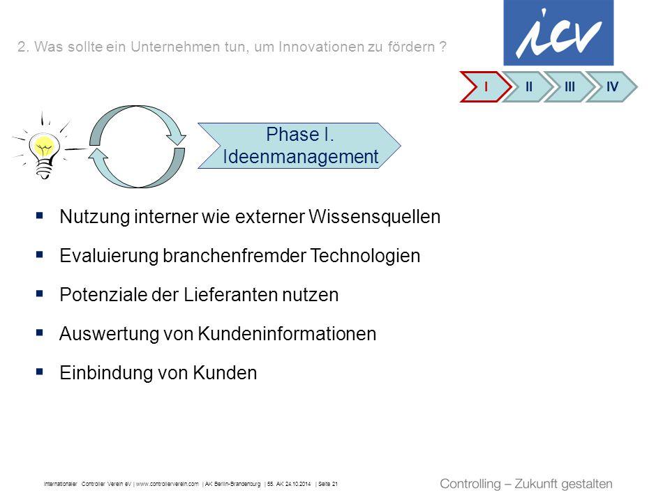 Internationaler Controller Verein eV   www.controllerverein.com   AK Berlin-Brandenburg   55. AK 24.10.2014   Seite 21 2. Was sollte ein Unternehmen t