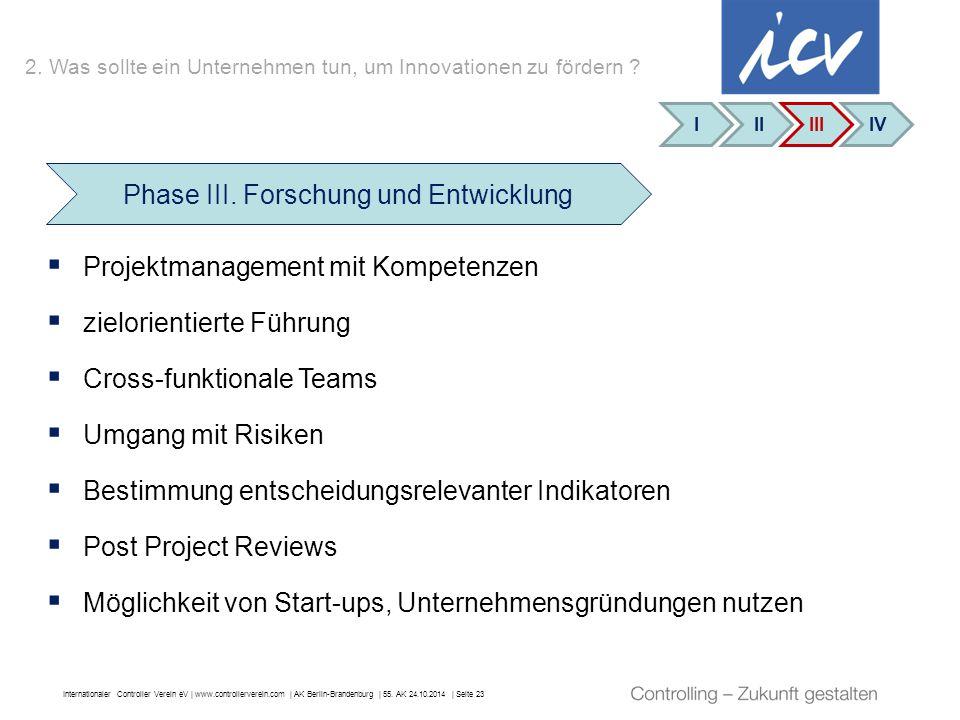 Internationaler Controller Verein eV   www.controllerverein.com   AK Berlin-Brandenburg   55. AK 24.10.2014   Seite 23  Projektmanagement mit Kompete