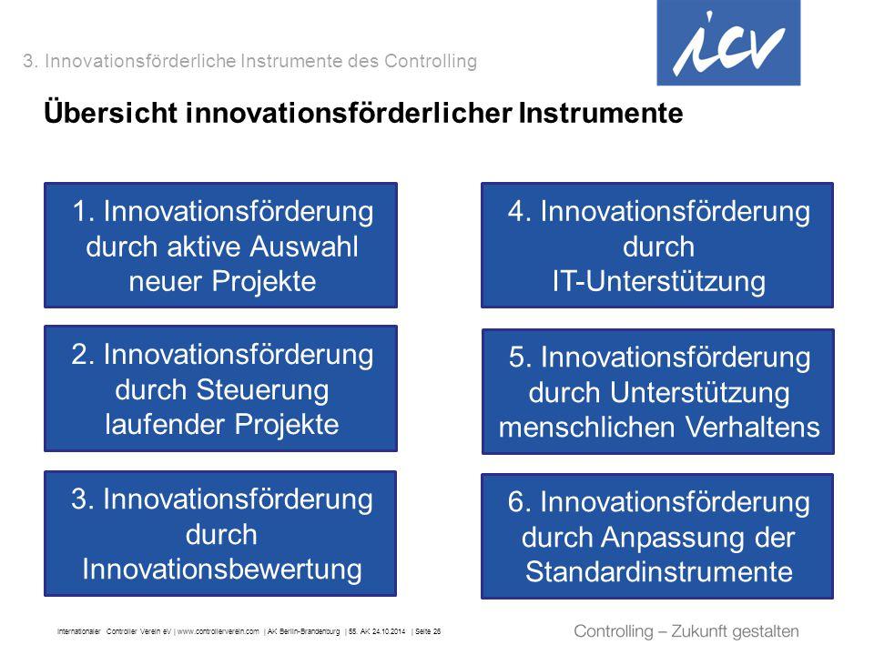 Internationaler Controller Verein eV   www.controllerverein.com   AK Berlin-Brandenburg   55. AK 24.10.2014   Seite 26 Übersicht innovationsförderlich