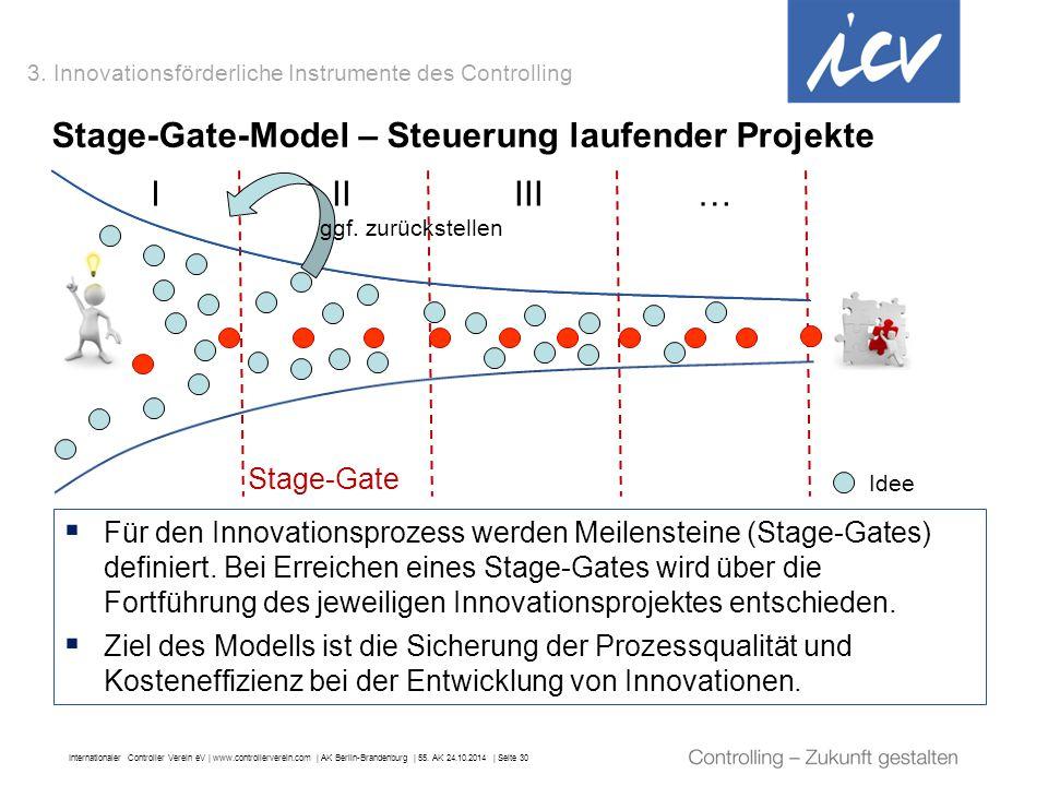 Internationaler Controller Verein eV   www.controllerverein.com   AK Berlin-Brandenburg   55. AK 24.10.2014   Seite 30 Stage-Gate-Model – Steuerung la